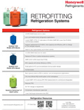 Honeywell R22 Retrofit Options Brochure