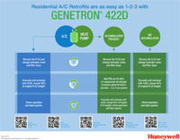Honeywell Genetron R422D and R407C Retrofit Flow Chart